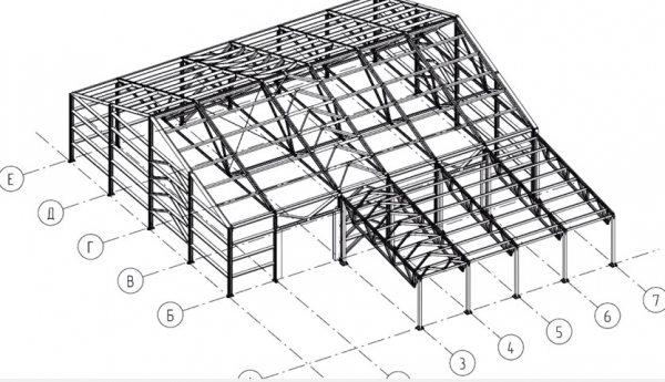 Легкі металеві конструкції